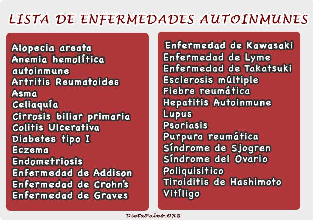lista-de-enfermedades-autoinmunes